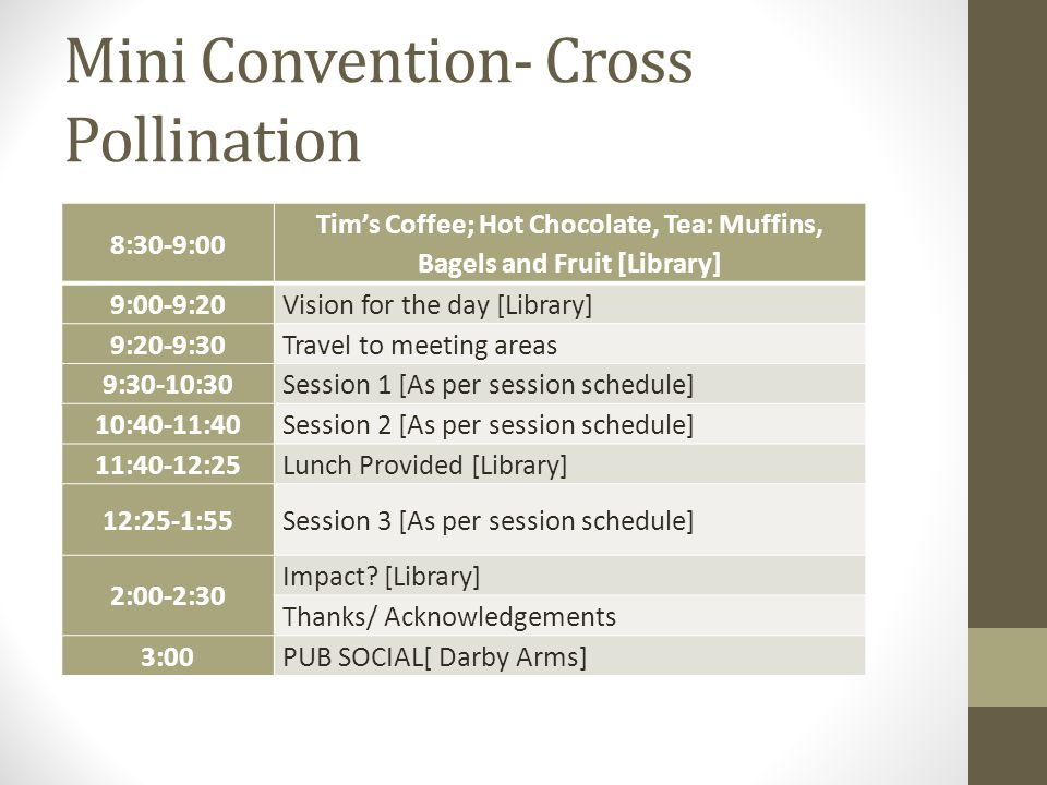 Mini Convention- Cross Pollination 8:30-9:00 Tim's Coffee; Hot Chocolate, Tea: Muffins, Bagels and Fruit [Library] 9:00-9:20Vision for the day [Library] 9:20-9:30Travel to meeting areas 9:30-10:30Session 1 [As per session schedule] 10:40-11:40Session 2 [As per session schedule] 11:40-12:25Lunch Provided [Library] 12:25-1:55Session 3 [As per session schedule] 2:00-2:30 Impact.