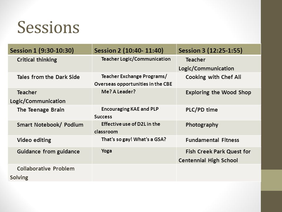 Sessions Session 1 (9:30-10:30)Session 2 (10:40- 11:40)Session 3 (12:25-1:55) Critical thinking Teacher Logic/Communication Tales from the Dark Side Teacher Exchange Programs/ Overseas opportunities in the CBE Cooking with Chef Ali Teacher Logic/Communication Me.