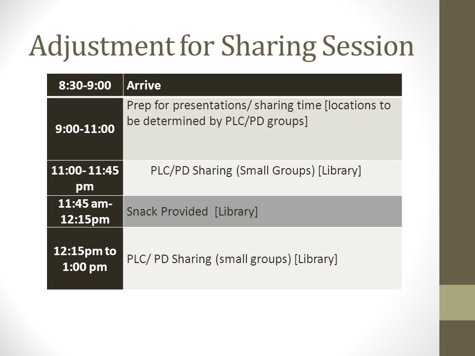 Adjustment for Sharing Session 8:30-9:00Arrive 9:00-11:00 Prep for presentations/ sharing time [locations to be determined by PLC/PD groups] 11:00- 11:45 pm PLC/PD Sharing (Small Groups) [Library] 11:45 am- 12:15pm Snack Provided [Library] 12:15pm to 1:00 pm PLC/ PD Sharing (small groups) [Library]