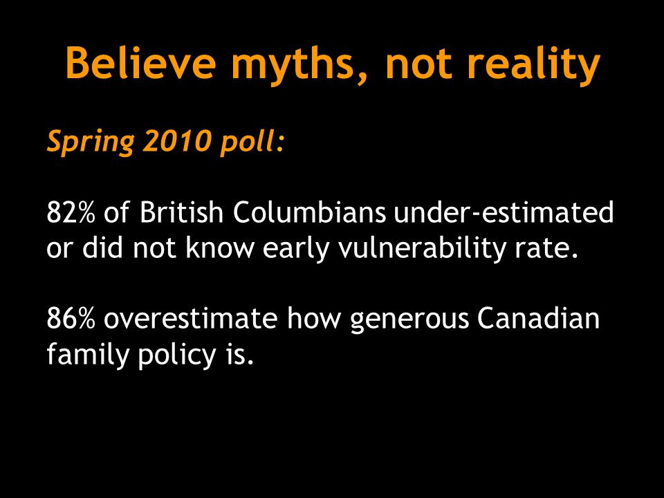 Believe myths, not reality Spring 2010 poll: 82% of British Columbians under-estimated or did not know early vulnerability rate.