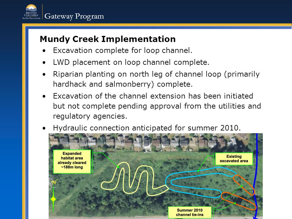 Gateway Program Mundy Creek Implementation Excavation complete for loop channel.