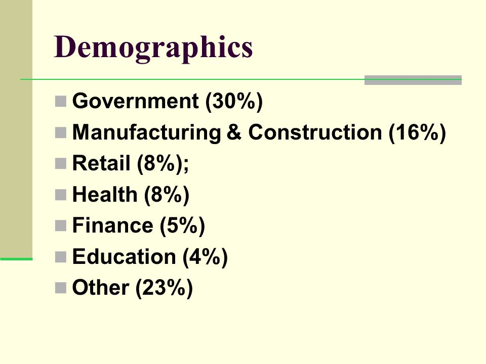 Demographics Government (30%) Manufacturing & Construction (16%) Retail (8%); Health (8%) Finance (5%) Education (4%) Other (23%)