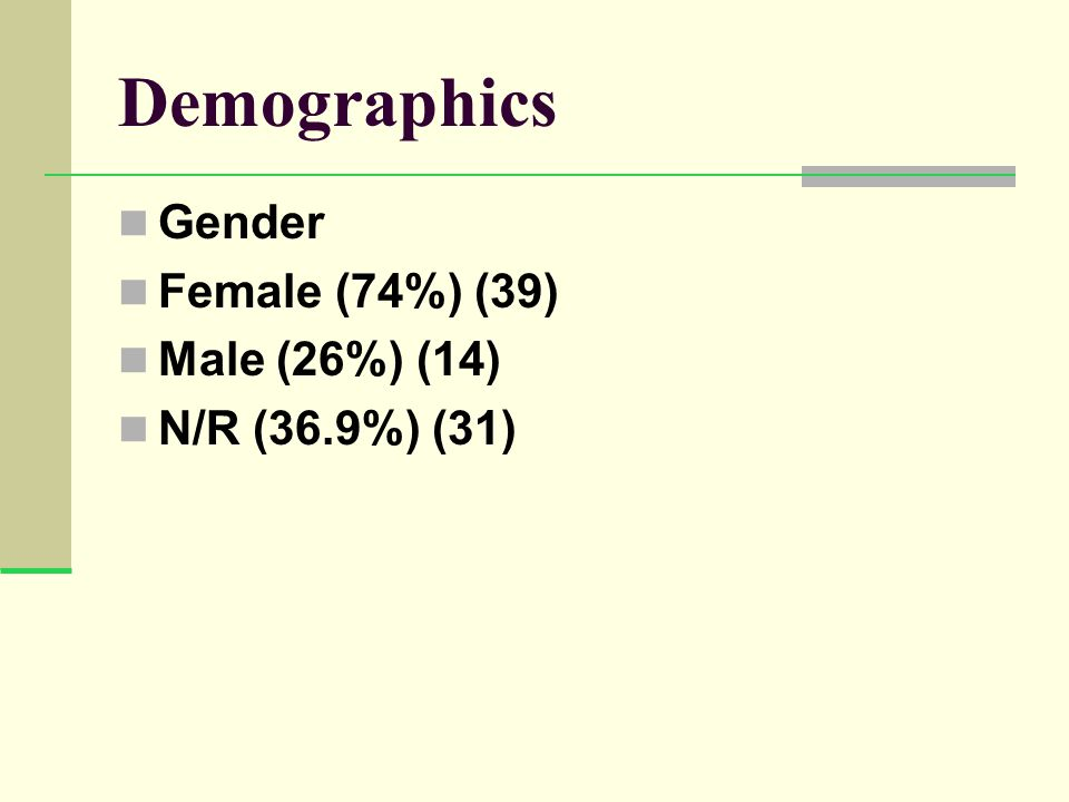 Demographics Gender Female (74%) (39) Male (26%) (14) N/R (36.9%) (31)