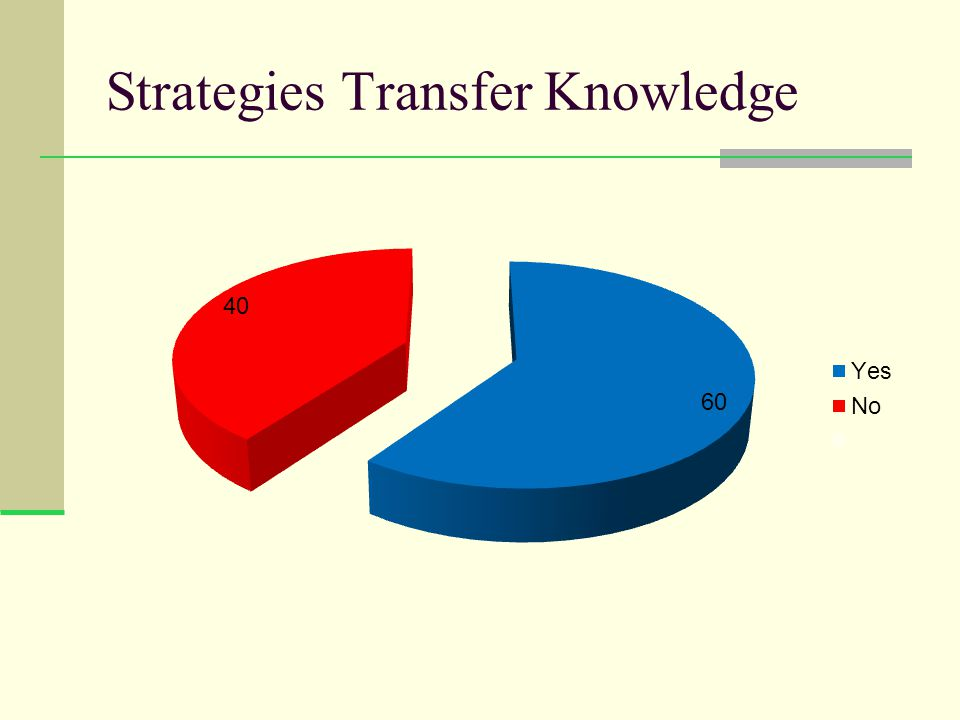 Strategies Transfer Knowledge