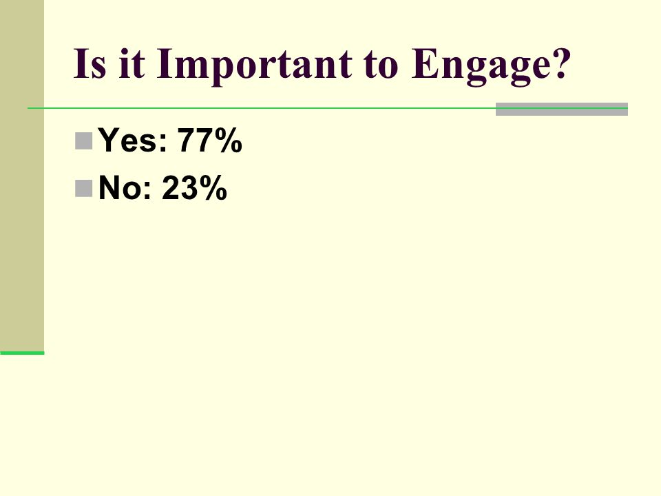 Is it Important to Engage Yes: 77% No: 23%