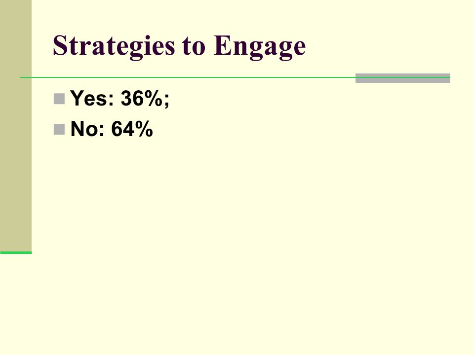 Strategies to Engage Yes: 36%; No: 64%