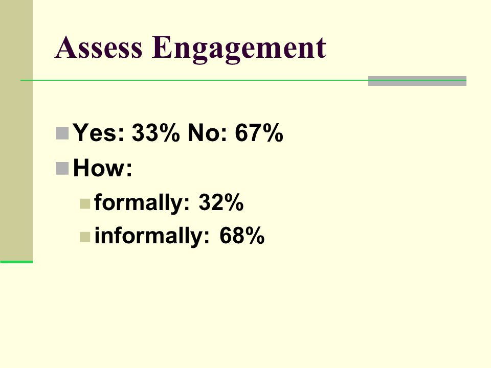 Assess Engagement Yes: 33% No: 67% How: formally: 32% informally: 68%