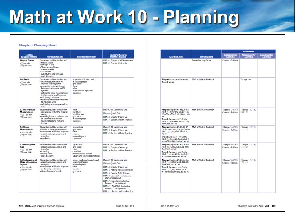 Math at Work 10 - Planning Math at Work 10 - Planning