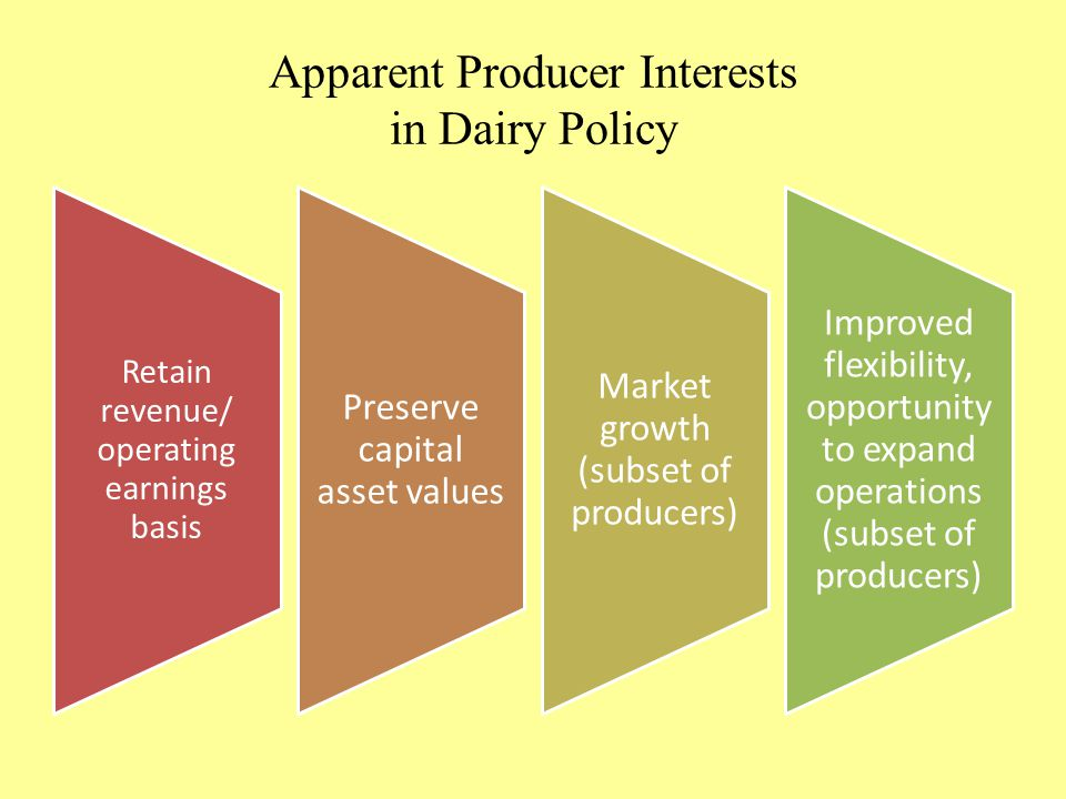 Apparent Producer Interests in Dairy Policy Retain revenue/ operating earnings basis Preserve capital asset values Market growth (subset of producers) Improved flexibility, opportunity to expand operations (subset of producers)