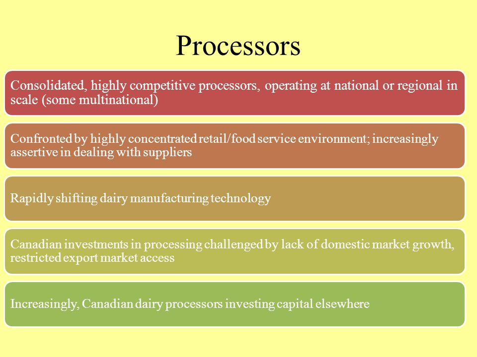Processors Consolidated, highly competitive processors, operating at national or regional in scale (some multinational) Confronted by highly concentrated retail/food service environment; increasingly assertive in dealing with suppliers Rapidly shifting dairy manufacturing technology Canadian investments in processing challenged by lack of domestic market growth, restricted export market access Increasingly, Canadian dairy processors investing capital elsewhere