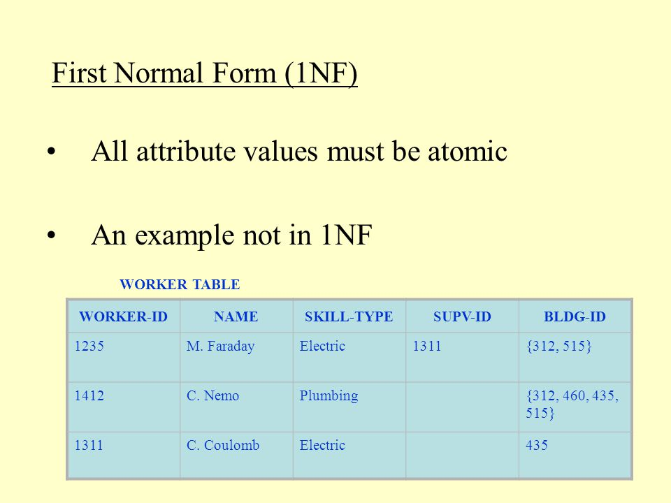 First Normal Form (1NF) An example not in 1NF All attribute values must be atomic WORKER TABLE WORKER-IDNAMESKILL-TYPESUPV-IDBLDG-ID 1235M.