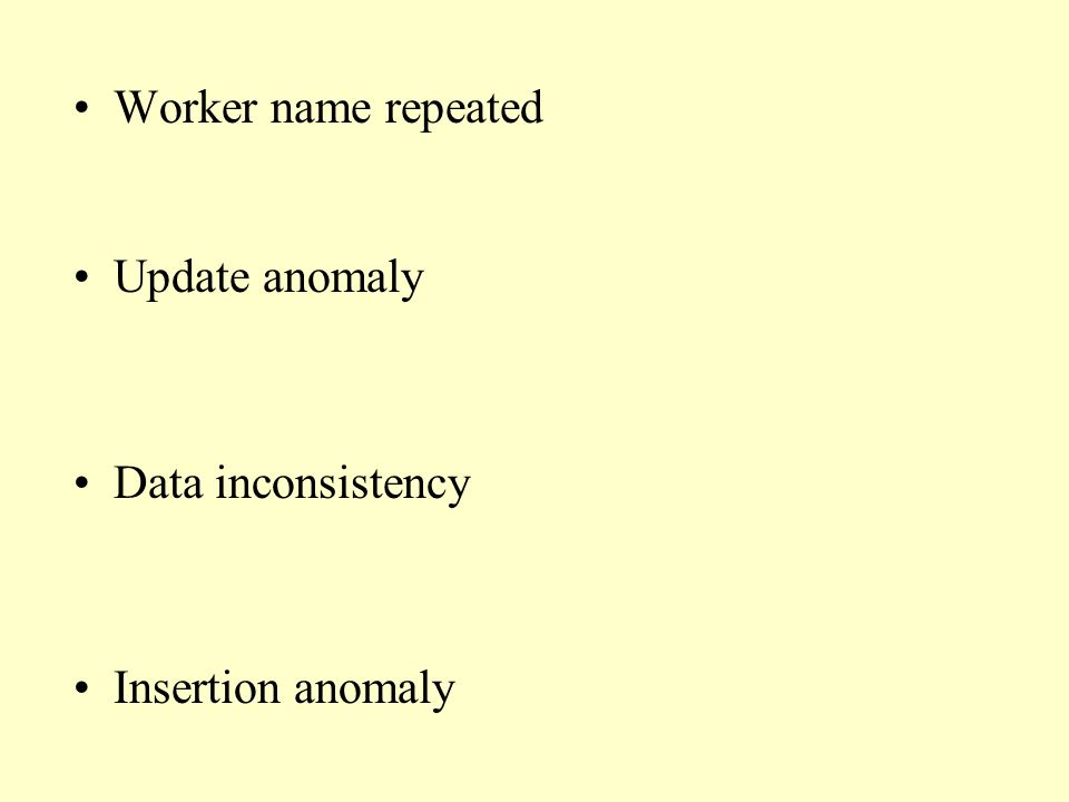 Worker name repeated Update anomaly Data inconsistency Insertion anomaly