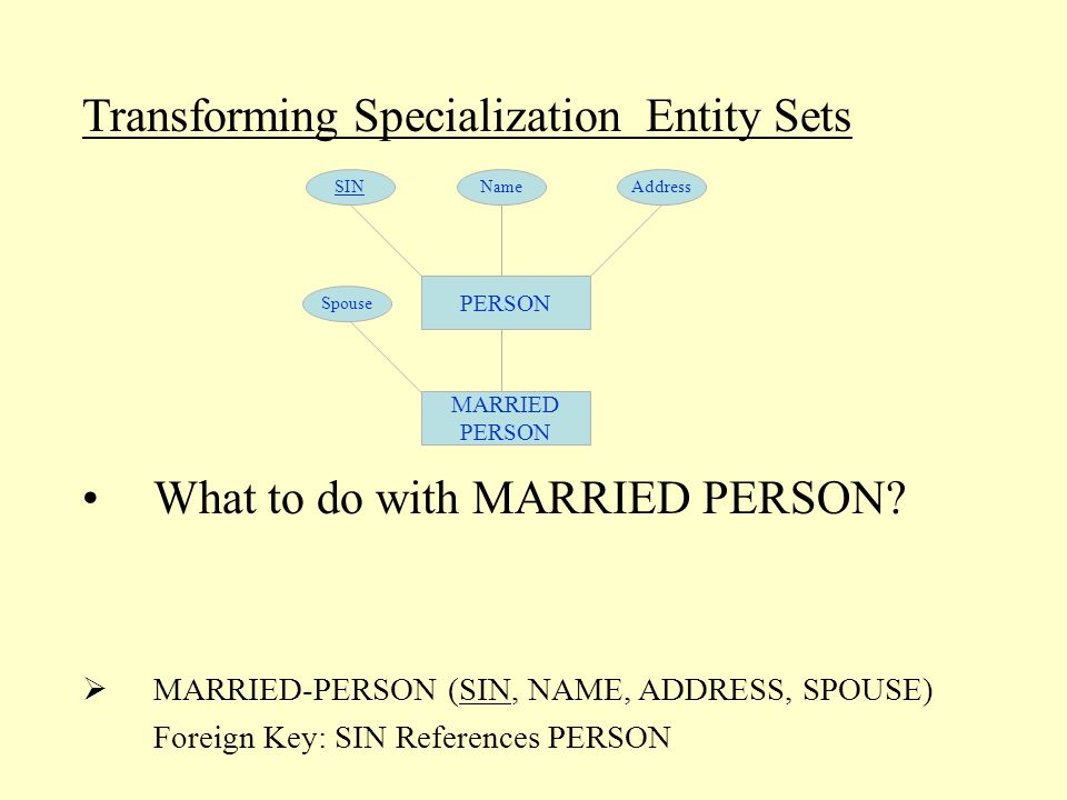 Transforming Specialization Entity Sets PERSON SINNameAddress MARRIED PERSON Spouse What to do with MARRIED PERSON.