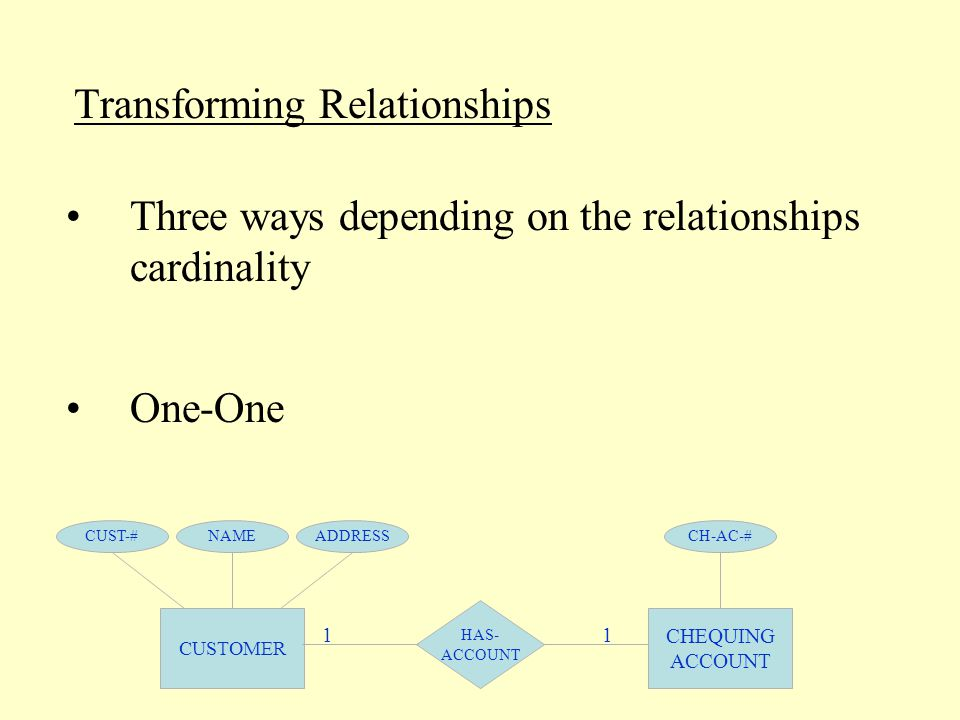 Transforming Relationships One-One Three ways depending on the relationships cardinality CUSTOMER CHEQUING ACCOUNT HAS- ACCOUNT 11 CUST-#NAMEADDRESSCH-AC-#