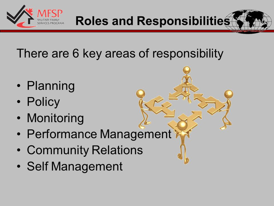 Roles and Responsibilities There are 6 key areas of responsibility Planning Policy Monitoring Performance Management Community Relations Self Management