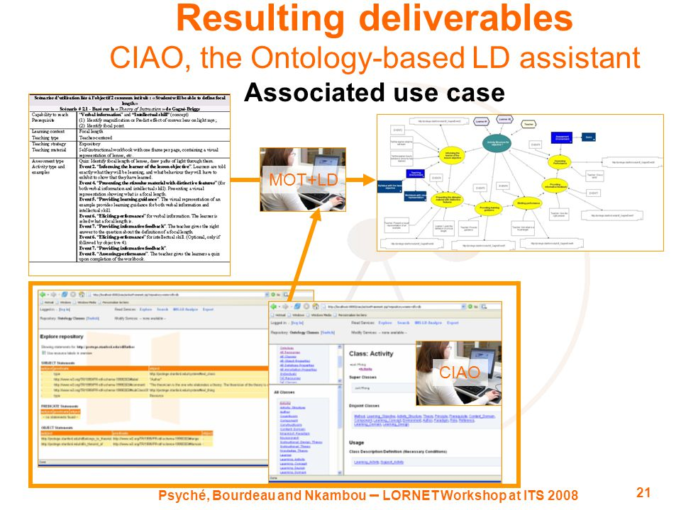 Psyché, Bourdeau and Nkambou – LORNET Workshop at ITS 2008 21 Resulting deliverables CIAO, the Ontology-based LD assistant Associated use case MOT+LD CIAO