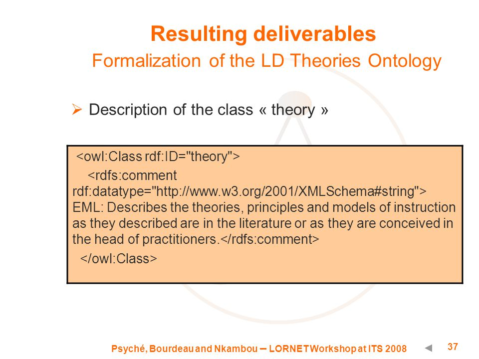 Psyché, Bourdeau and Nkambou – LORNET Workshop at ITS 2008 37 Resulting deliverables Formalization of the LD Theories Ontology  Description of the class « theory » EML: Describes the theories, principles and models of instruction as they described are in the literature or as they are conceived in the head of practitioners.