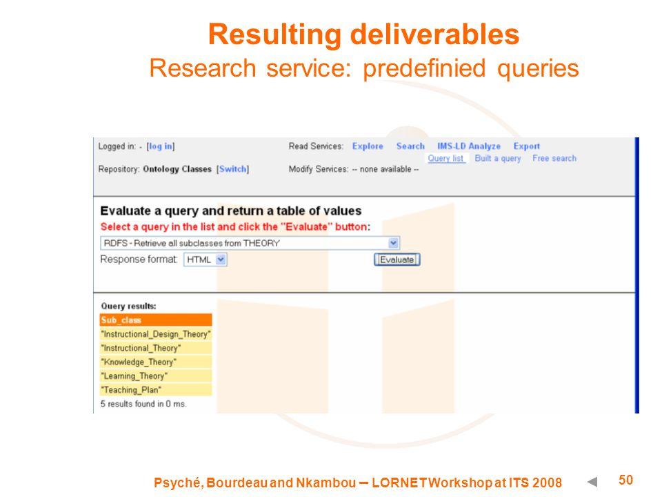Psyché, Bourdeau and Nkambou – LORNET Workshop at ITS 2008 50 Resulting deliverables Research service: predefinied queries
