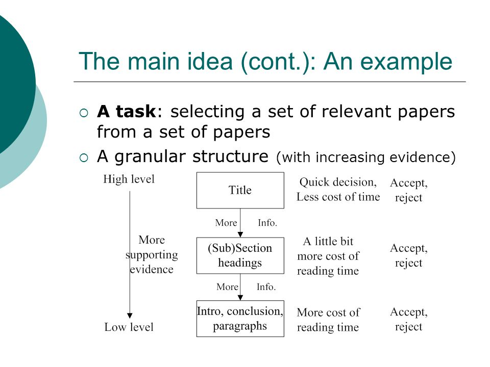 The main idea (cont.): An example  A task: selecting a set of relevant papers from a set of papers  A granular structure (with increasing evidence)