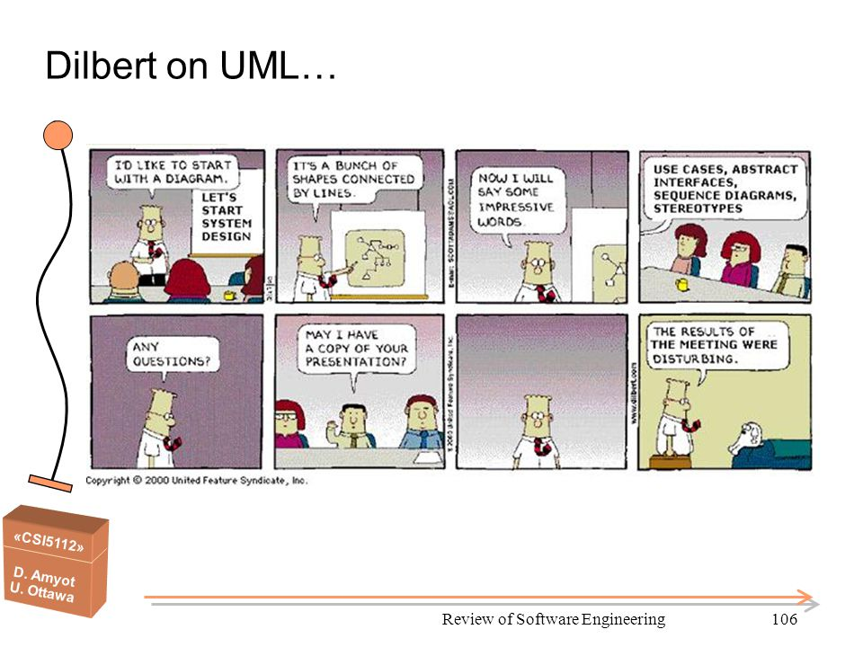 «CSI5112» D. Amyot U. Ottawa Review of Software Engineering106 Dilbert on UML…