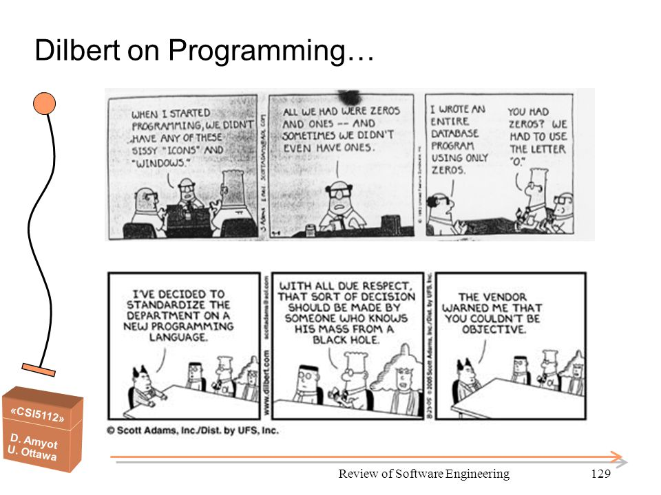 «CSI5112» D. Amyot U. Ottawa Review of Software Engineering129 Dilbert on Programming…
