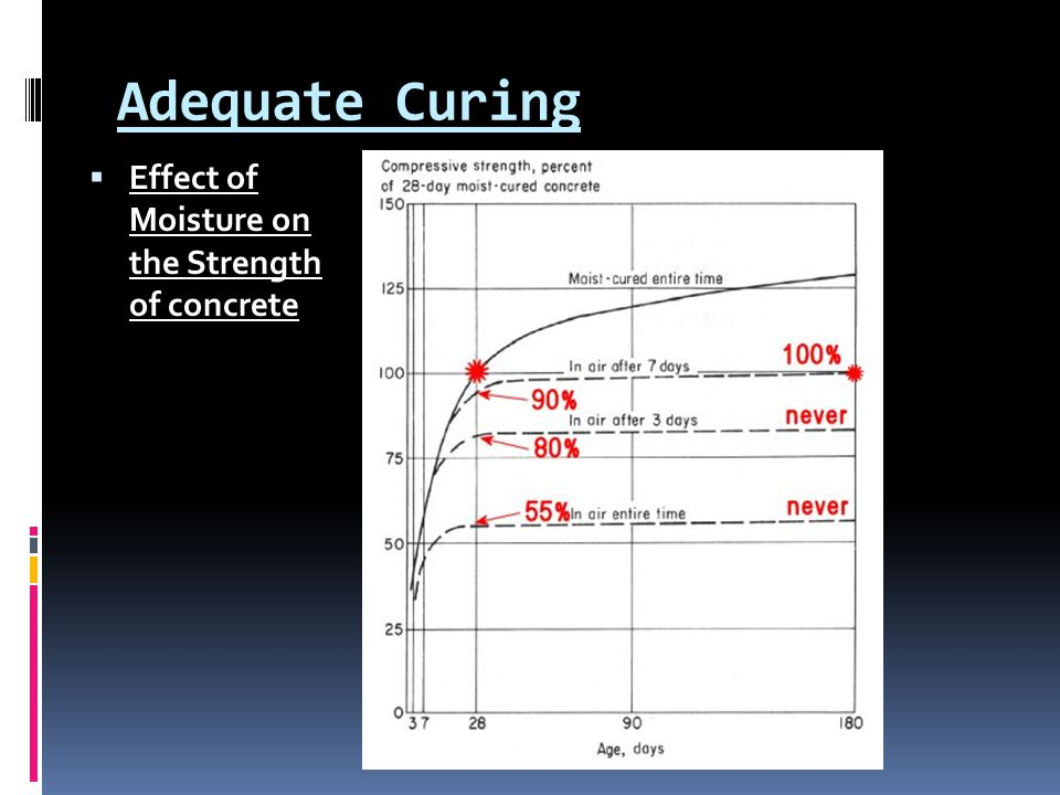 Adequate Curing  Effect of Moisture on the Strength of concrete