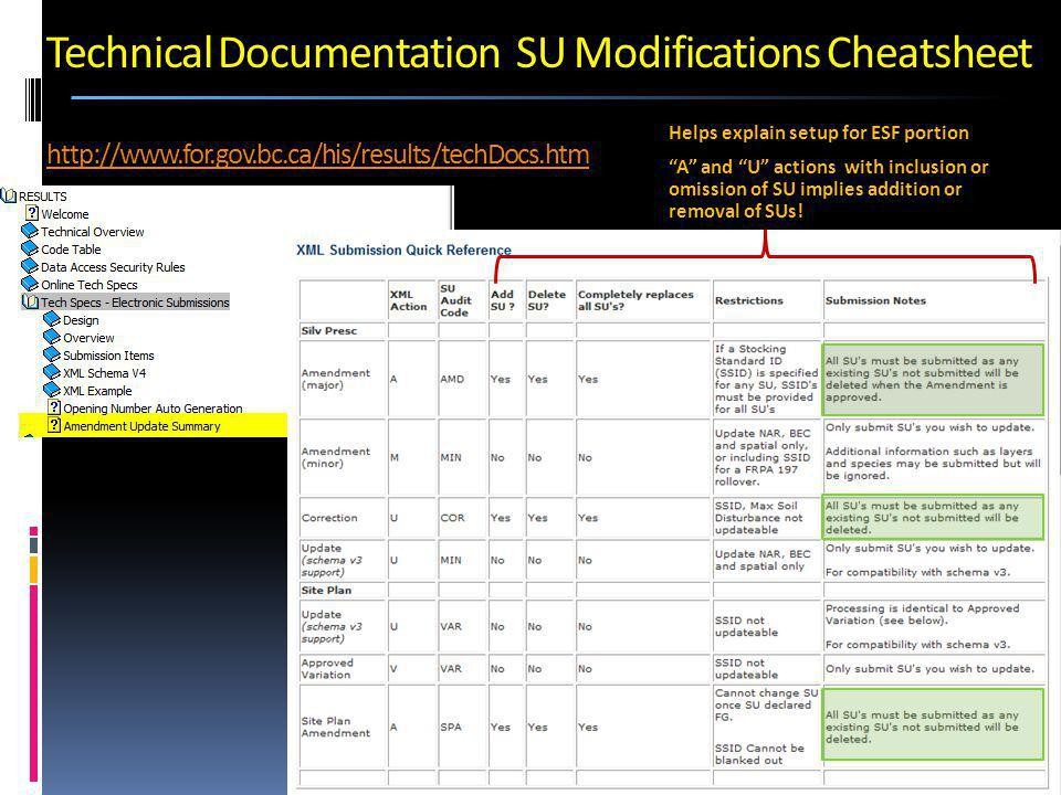 Technical Documentation SU Modifications Cheatsheet http://www.for.gov.bc.ca/his/results/techDocs.htm Helps explain setup for ESF portion A and U actions with inclusion or omission of SU implies addition or removal of SUs!
