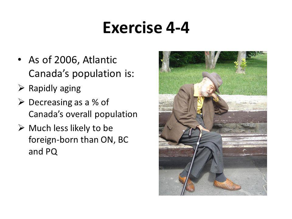 Exercise 4-4 As of 2006, Atlantic Canada's population is:  Rapidly aging  Decreasing as a % of Canada's overall population  Much less likely to be foreign-born than ON, BC and PQ