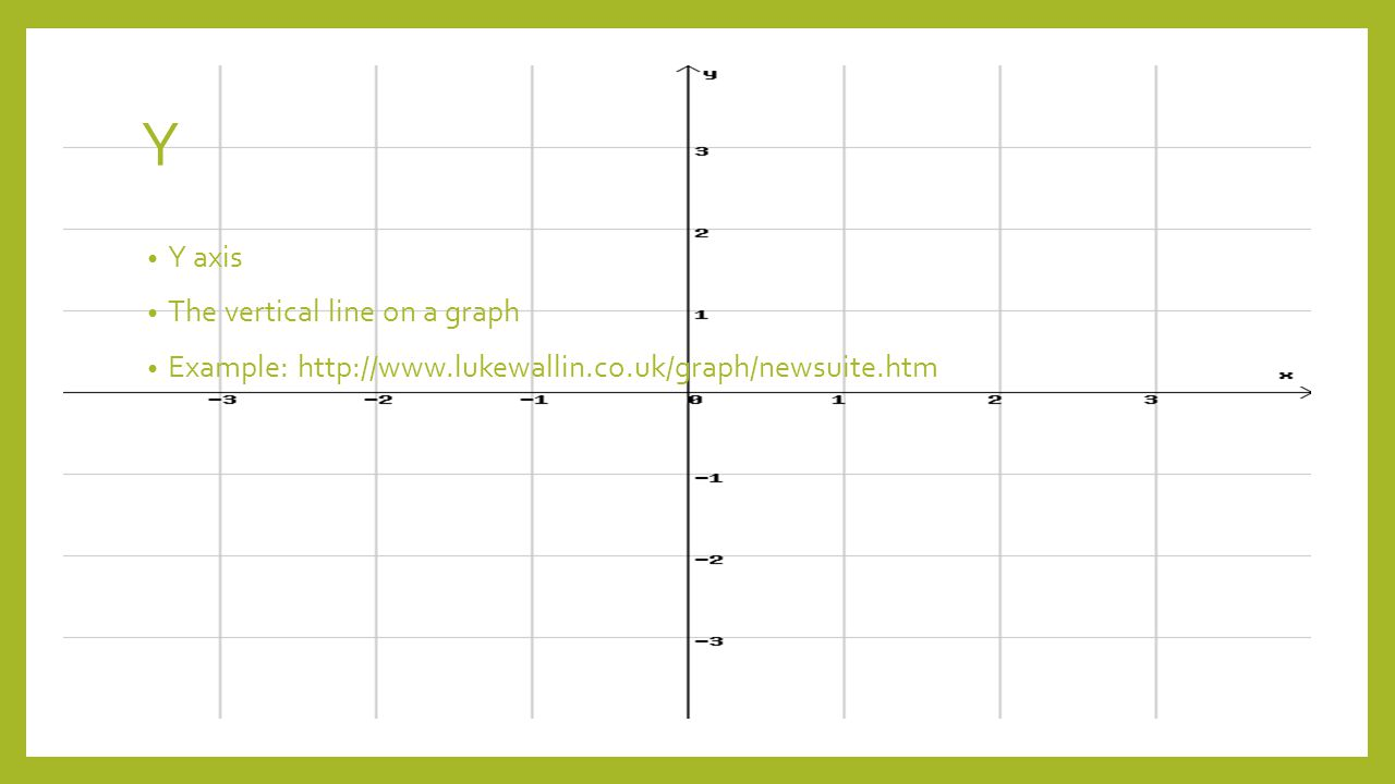 Y Y axis The vertical line on a graph Example: http://www.lukewallin.co.uk/graph/newsuite.htm