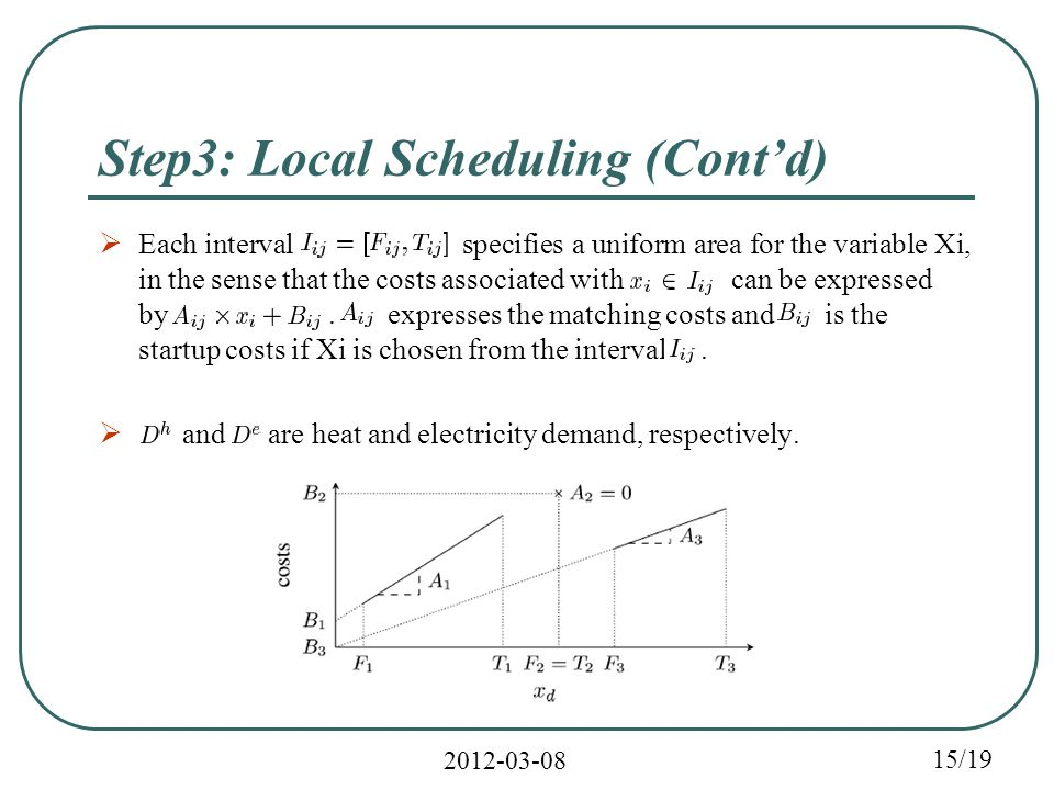 2012-03-08 15/19 Step3: Local Scheduling (Cont'd)  Each interval specifies a uniform area for the variable Xi, in the sense that the costs associated with can be expressed by.