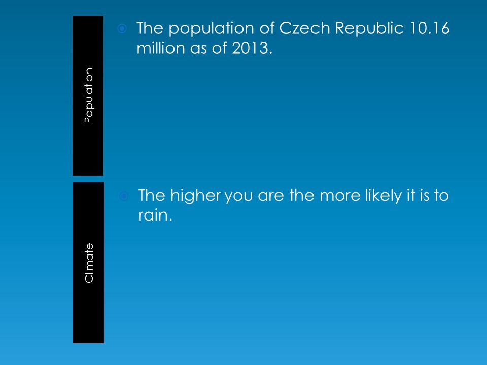 Population Climate  The population of Czech Republic 10.16 million as of 2013.