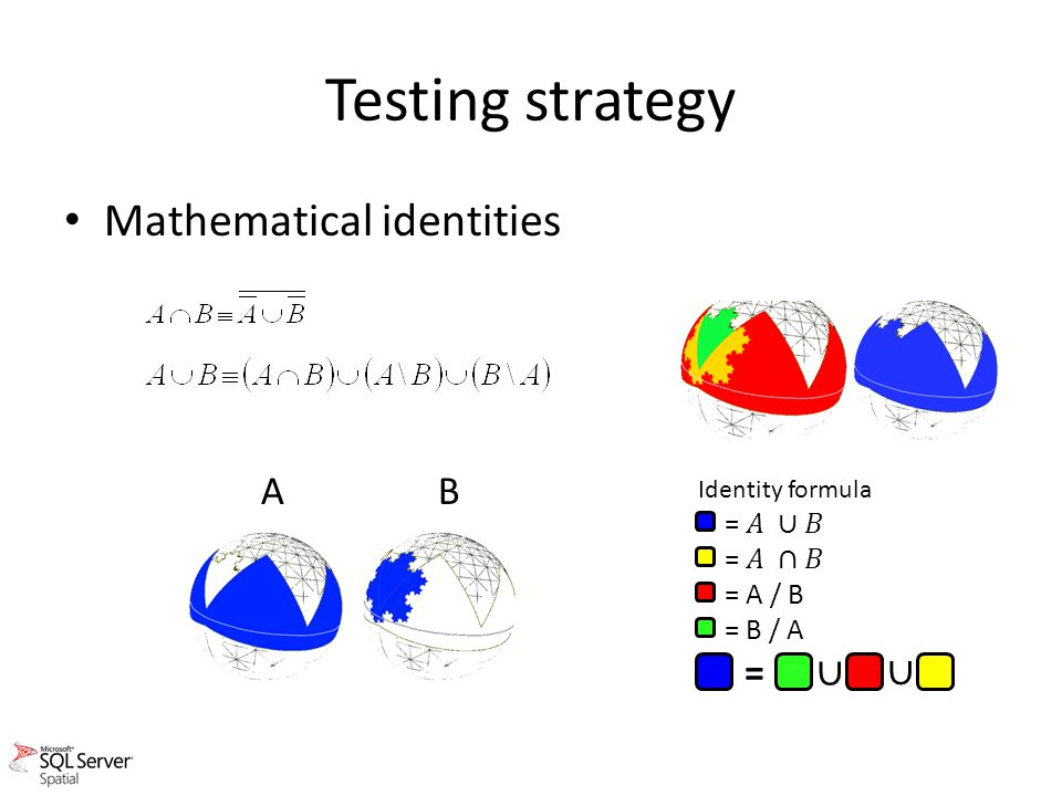 Testing strategy Mathematical identities AB