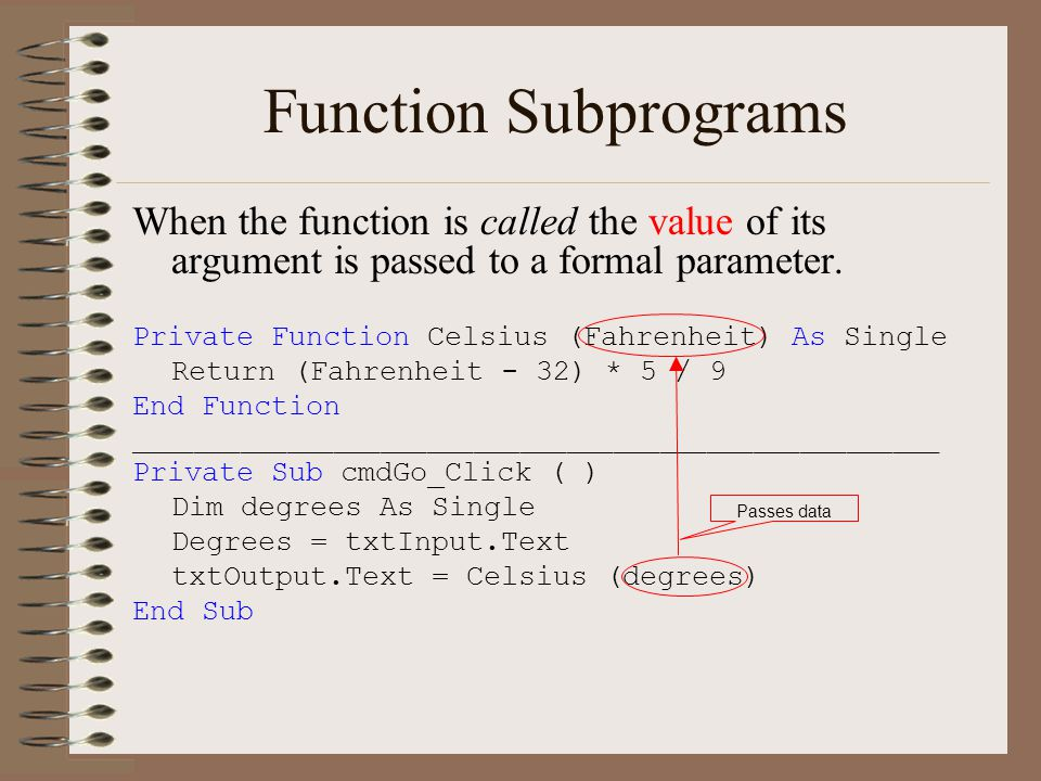 Function Subprograms When the function is called the value of its argument is passed to a formal parameter.