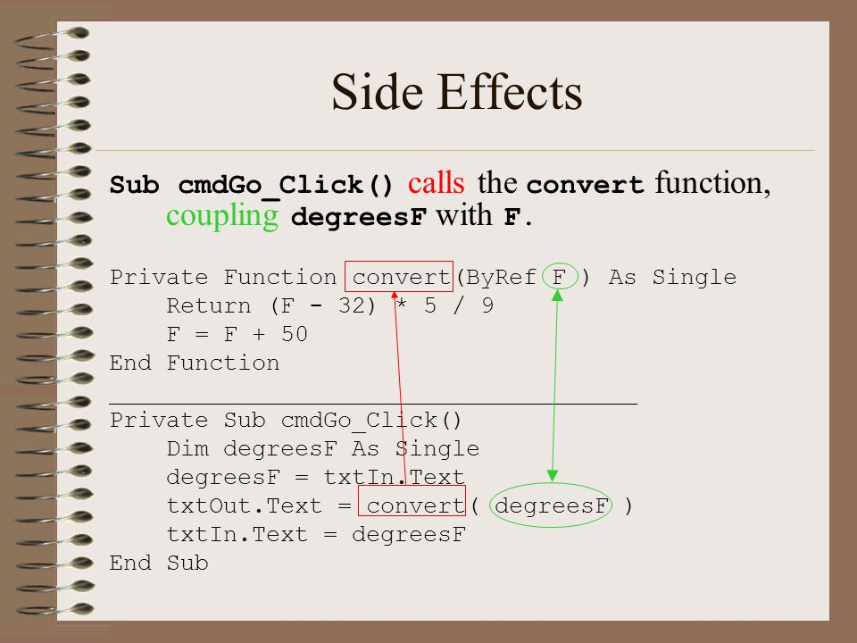 Side Effects Sub cmdGo_Click() calls the convert function, coupling degreesF with F.