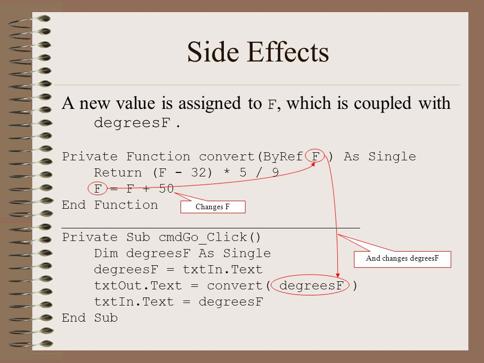 Side Effects A new value is assigned to F, which is coupled with degreesF.