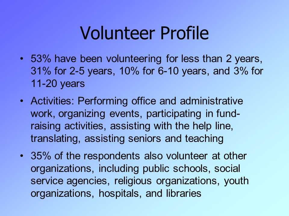Volunteer Profile 53% have been volunteering for less than 2 years, 31% for 2-5 years, 10% for 6-10 years, and 3% for 11-20 years Activities: Performing office and administrative work, organizing events, participating in fund- raising activities, assisting with the help line, translating, assisting seniors and teaching 35% of the respondents also volunteer at other organizations, including public schools, social service agencies, religious organizations, youth organizations, hospitals, and libraries