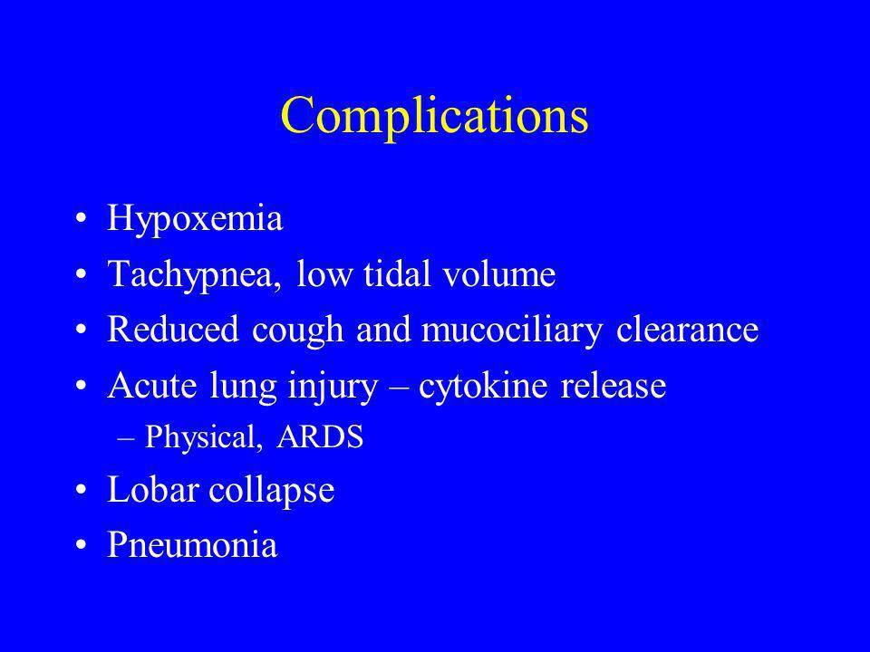 Complications Hypoxemia Tachypnea, low tidal volume Reduced cough and mucociliary clearance Acute lung injury – cytokine release –Physical, ARDS Lobar collapse Pneumonia