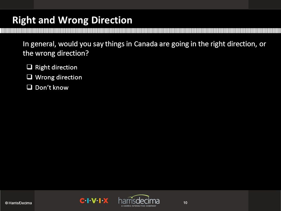 Right and Wrong Direction In general, would you say things in Canada are going in the right direction, or the wrong direction.