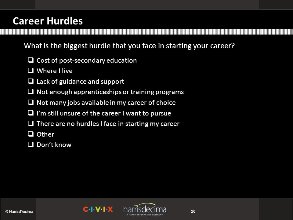 Career Hurdles What is the biggest hurdle that you face in starting your career.