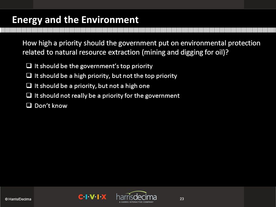 How high a priority should the government put on environmental protection related to natural resource extraction (mining and digging for oil).