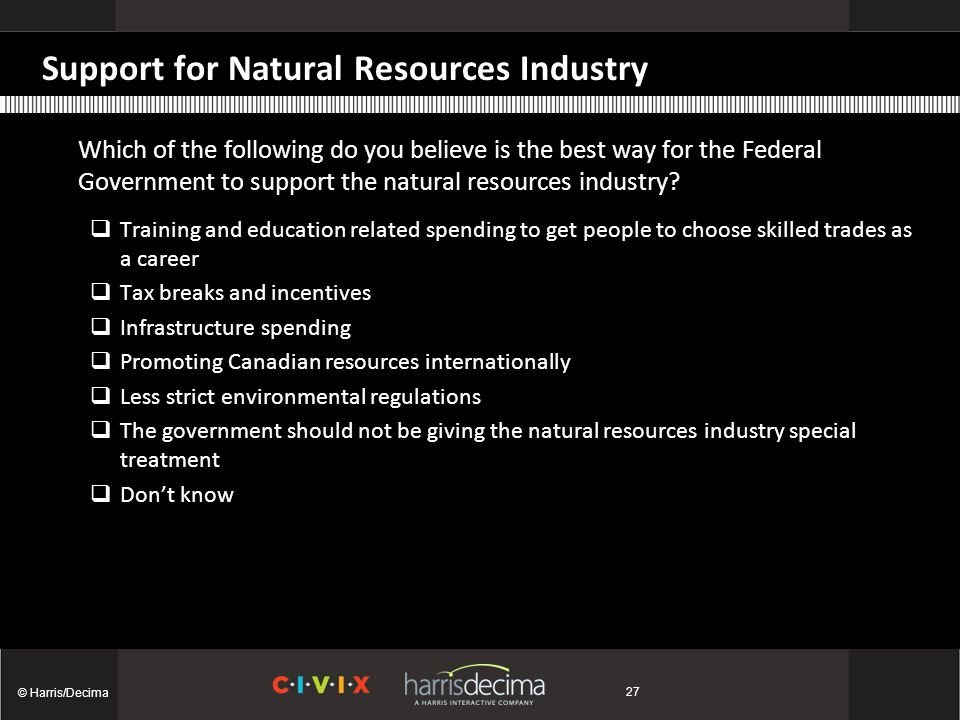 Support for Natural Resources Industry Which of the following do you believe is the best way for the Federal Government to support the natural resources industry.