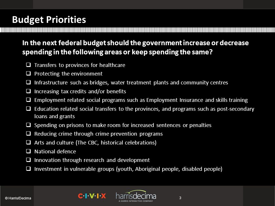 Budget Priorities In the next federal budget should the government increase or decrease spending in the following areas or keep spending the same.