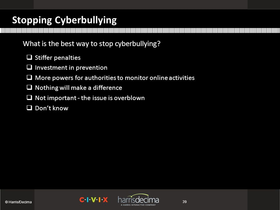 Stopping Cyberbullying What is the best way to stop cyberbullying.