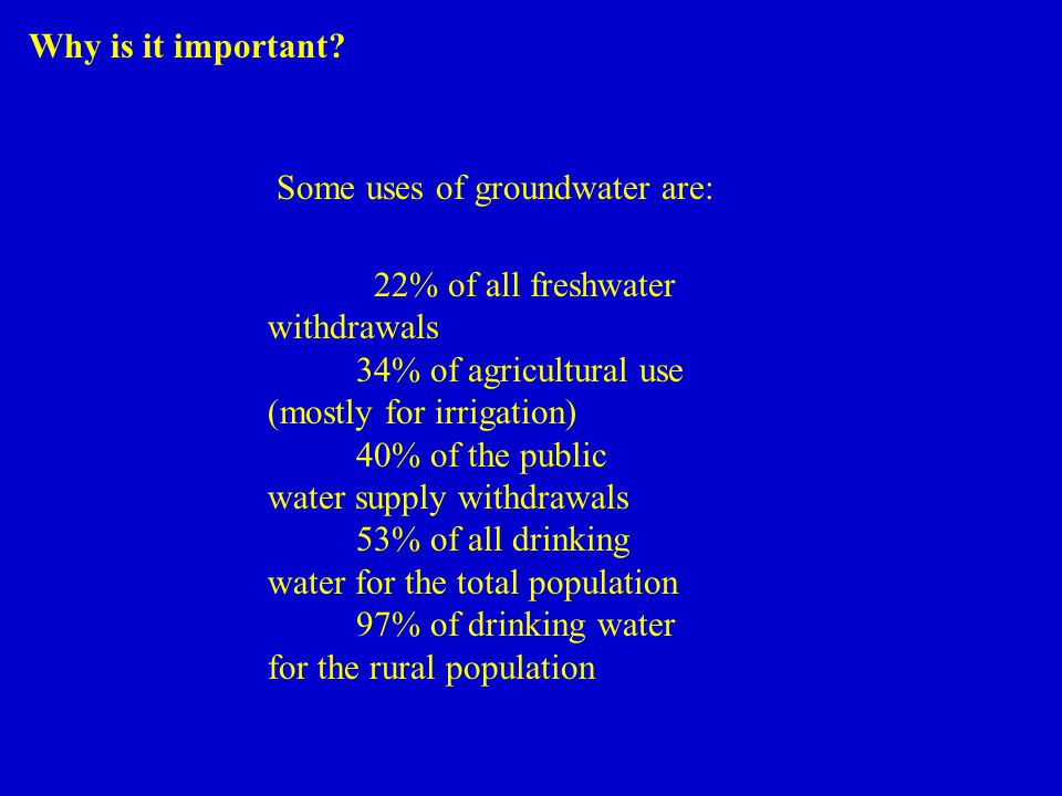 Some uses of groundwater are: 22% of all freshwater withdrawals 34% of agricultural use (mostly for irrigation) 40% of the public water supply withdrawals 53% of all drinking water for the total population 97% of drinking water for the rural population