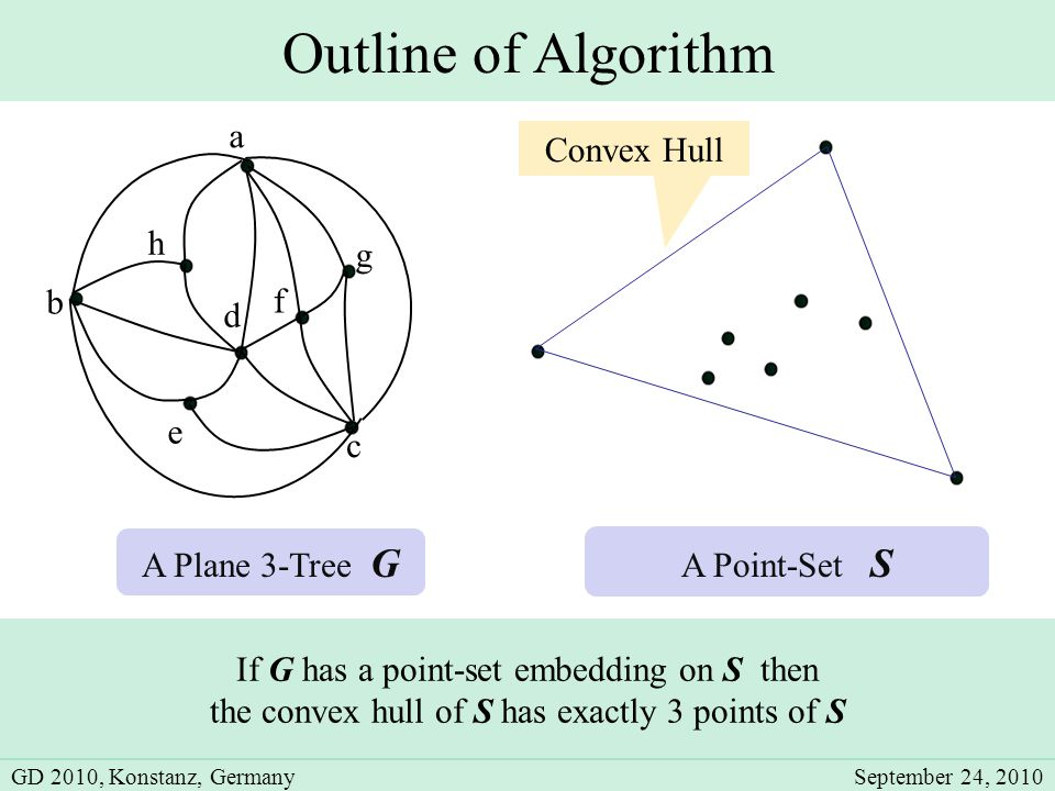 Outline of Algorithm a b c d e If G has a point-set embedding on S then the convex hull of S has exactly 3 points of S Convex Hull f g h A Plane 3-Tree G A Point-Set S GD 2010, Konstanz, GermanySeptember 24, 2010