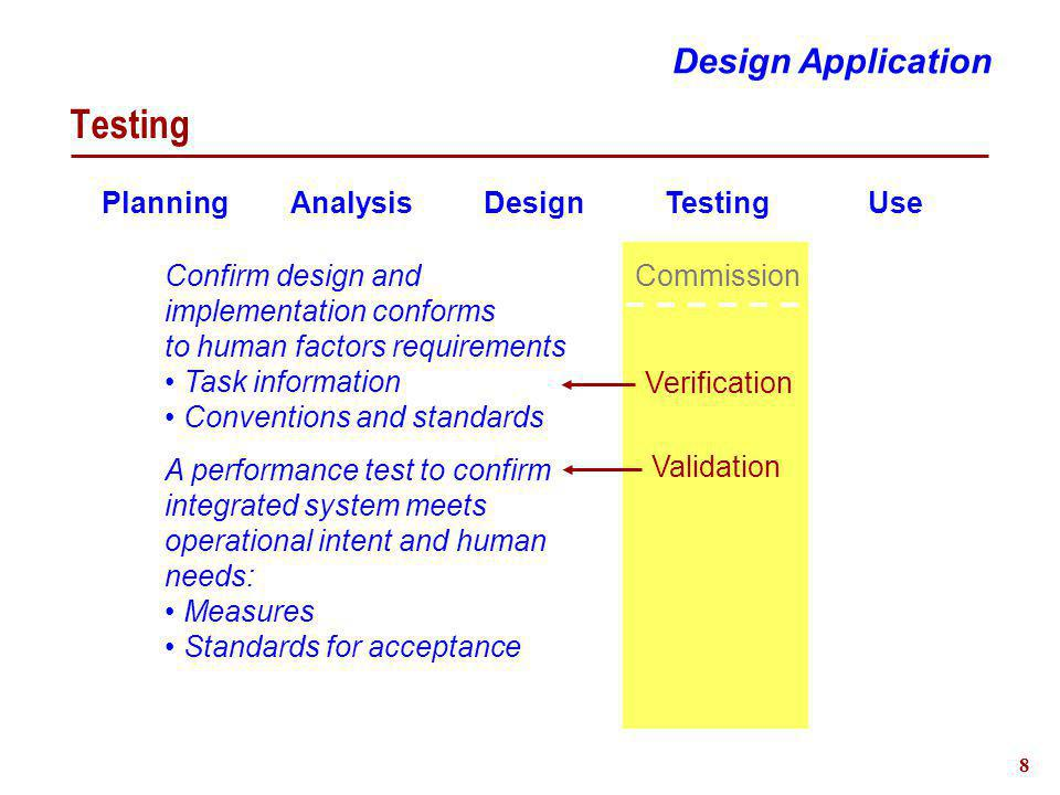 8 Testing Design Application Planning Analysis Design Testing Use Verification Validation CommissionConfirm design and implementation conforms to human factors requirements Task information Conventions and standards A performance test to confirm integrated system meets operational intent and human needs: Measures Standards for acceptance
