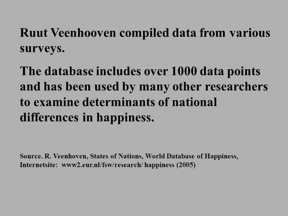 Ruut Veenhooven compiled data from various surveys.