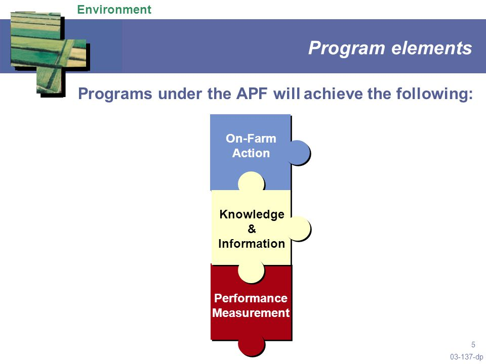 03-137-dp 5 On-Farm Action Performance Measurement Knowledge & Information Program elements Environment Programs under the APF will achieve the following: