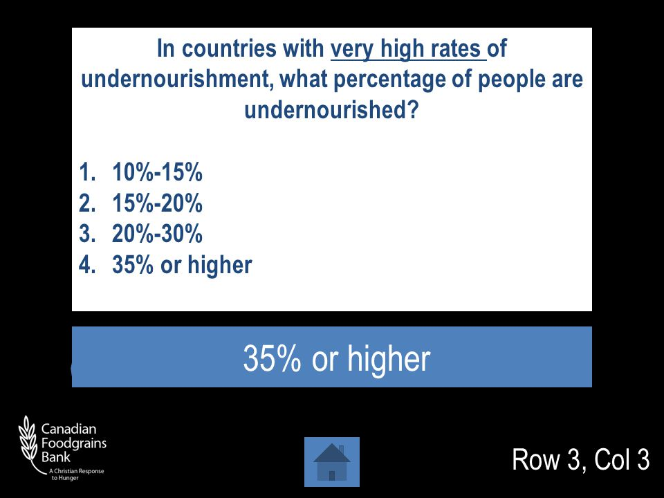 Row 3, Col 2 North Seven countries in Africa have extremely low rates of undernourishment.