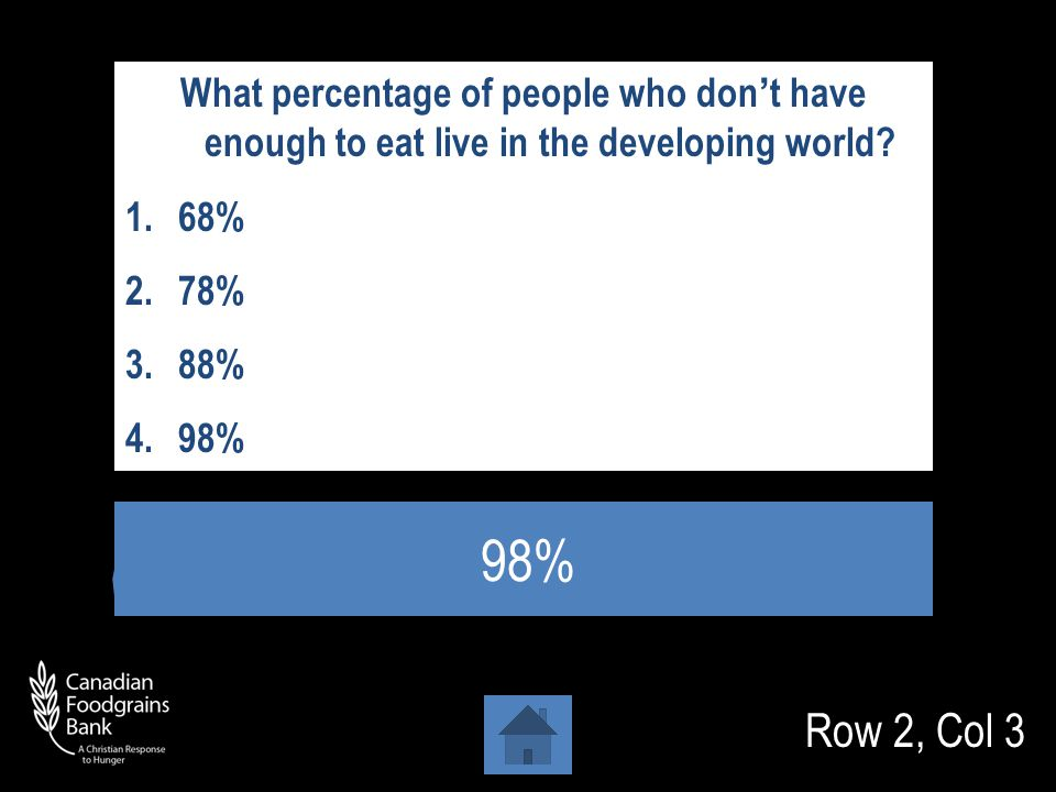 Row 2, Col 2 Africa Which continent has the most countries with very high rates of undernourishment